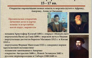 Знаменитые географические открытия 15-17 веков