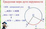 Как определяется градусная мера дуги