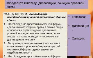 Как определить гипотезу, диспозицию и санкцию
