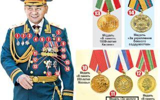 Как носить медаль