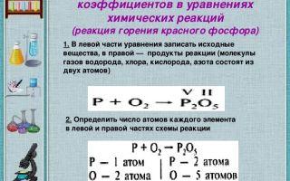 Как расставлять коэффициенты по химии