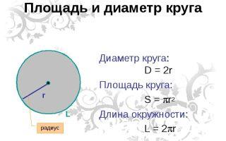 Как найти диаметр окружности, если известна длина окружности