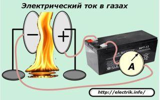 Почему предметы бьют током