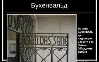 Что написано на воротах бухенвальда