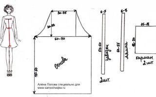 Как сделать выкройку фартука