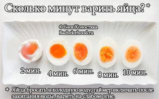 Как сварить яйцо всмятку