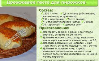 Почему готовые дрожжевые пирожки получаются сухими