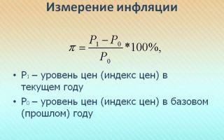 Как рассчитать уровень инфляции