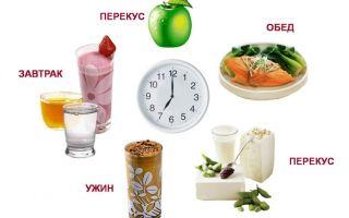 Как влияет прием «гербалайфа» на здоровье