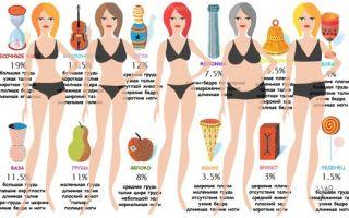 Как похудеть при фигуре-груше