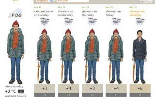 Как одеваться по погоде