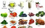 Как увеличить обмен веществ в организме