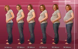 Как понять, что беременность нормальная
