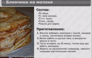 Простой рецепт тонких блинов
