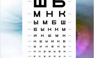 Как окулист проверяет зрение