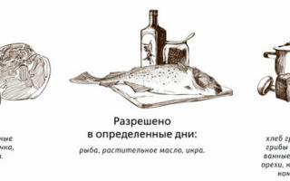 Что нельзя есть в пост: список продуктов
