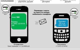 Как перевести деньги на карту с помощью телефона