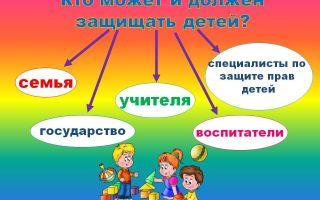 Как защитить права учителя