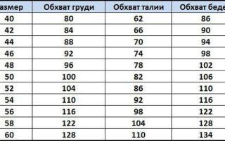 Какие параметры у женщин 42-44 размера