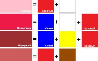 Как получить бордовый цвет