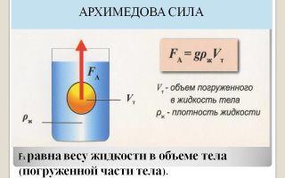 Архимедова сила — что это значит?