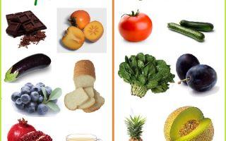 Какой фрукт (ягода) оказывает слабительное действие
