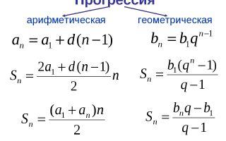 Как решать арифметические прогрессии
