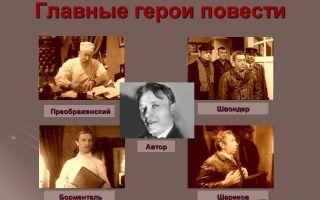 Главные герои «собачьего сердца»