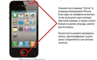 Как сфотографировать экран айфона