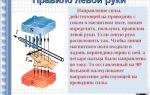 Что такое правило левой и правой руки в физике