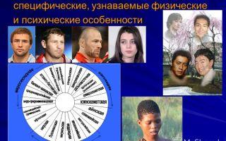 Как узнать свою расу