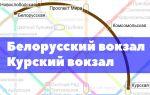 Как добраться до белорусского вокзала в москве